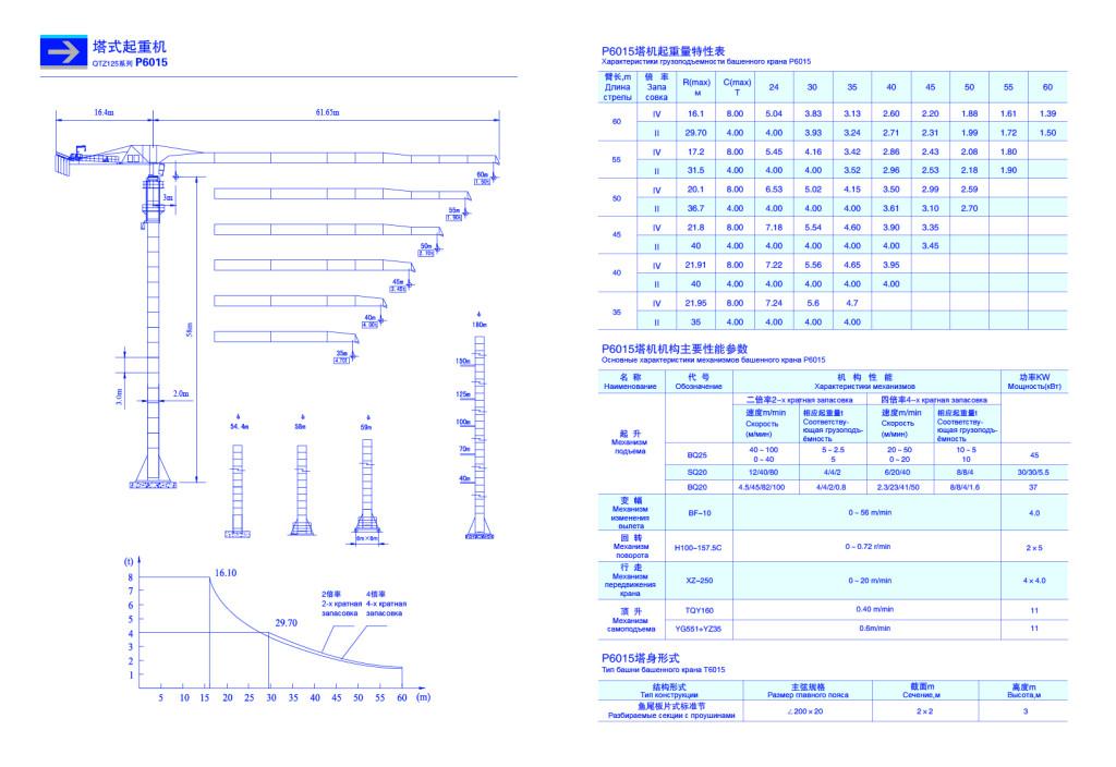 QTZ-125b-teh